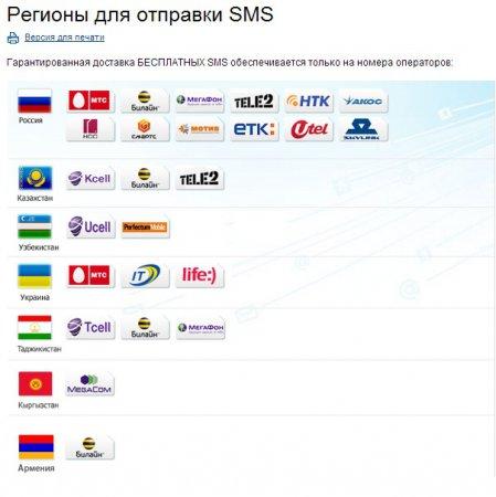 Как отправить смс через интернет?