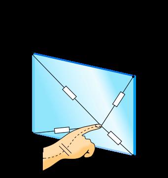 Стилус для емкостных экранов