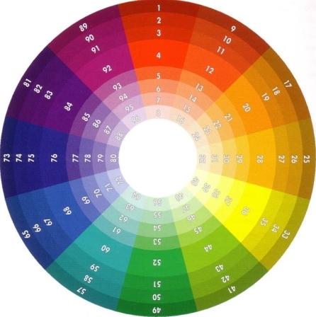 Что такое глубина цвета?