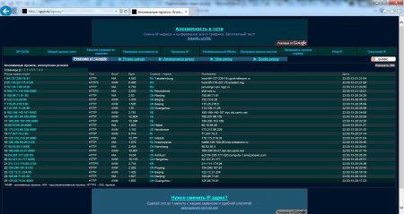 Список анонимных прокси-серверов