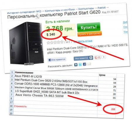 Сборка компьютера. Заказ в интернет магазине