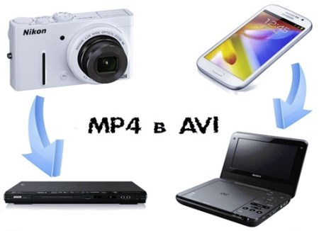 Как конвертировать mp4 в avi?