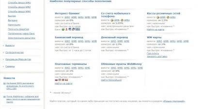 Официальный сайт Webmoney