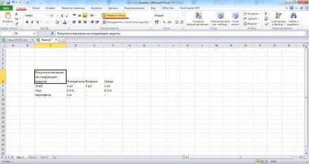 Делаем перенос текста в ячейке Excel