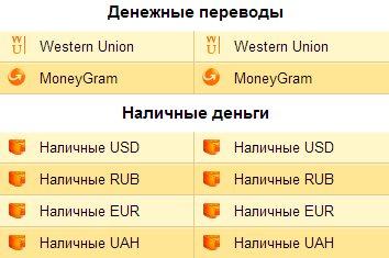 Вывести webmoney на карту. Денежные переводы. Наличные деньги