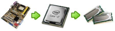 Как выбрать оперативную память?
