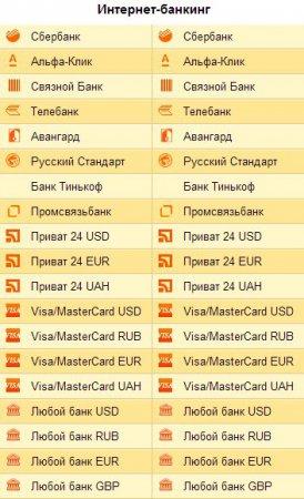 Как снять деньги с Webmoney? Интернет-банкинг