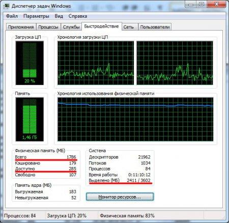Загруженность оперативной памяти. Как очистить оперативную память компьютера