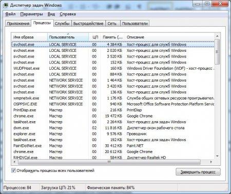 Список всех запущенных процессов в системе