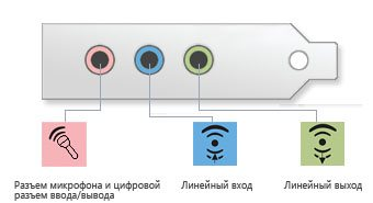 Подключение стерео колонок