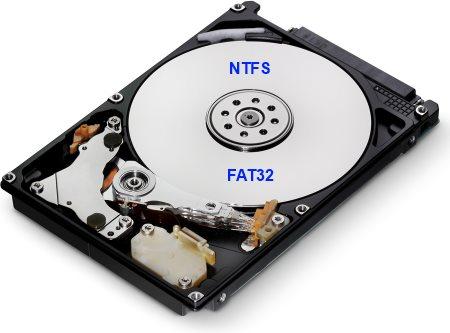 Что такое файловая система? Какие виды файловых систем существуют?