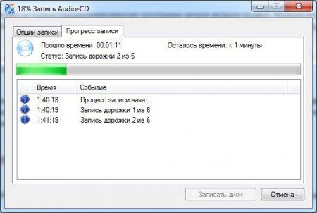 Процесс записи аудио CD