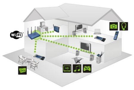 Как сделать дома Wi-Fi?