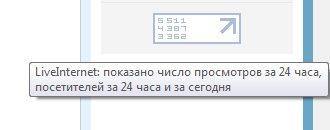Счетчик посещаемости от liveinternet.ru