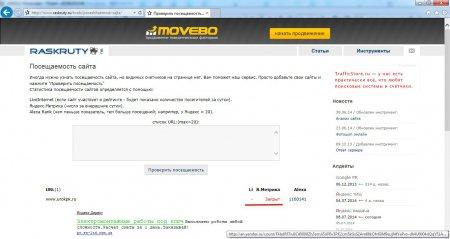 Сервис определения посещаемости сайта