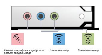 Гнездо звуковой карты компьютера для подключения микрофона