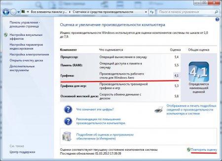 Результаты тестирования производительности компьютера бенчмарком Windows