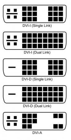 Различные разъемы DVI