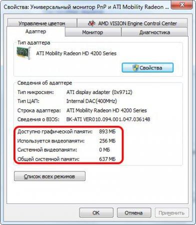 Данные о выделяемой памяти для видеокарты системой