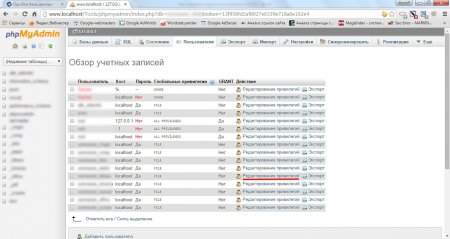 Список пользователей phpMyAdmin