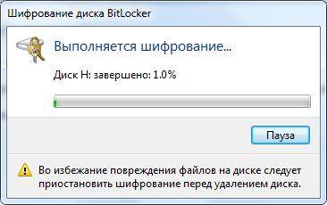 Ход выполнения шифрования флешки в Bitlocker
