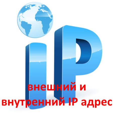 Как узнать внешний IP и внутренний IP адрес компьютера?
