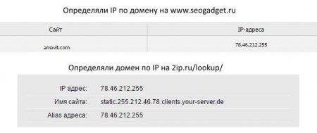 Определяем ip адрес сайта по домену, и домен по ip адресу