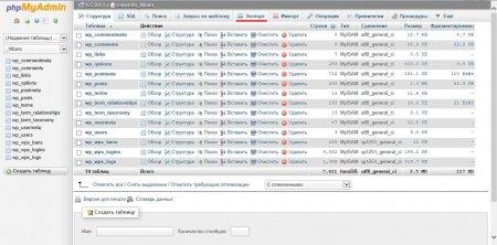 Делаем экспорт базы данных сайта