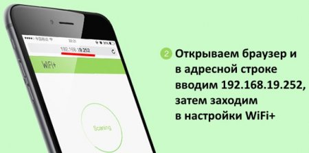 Заходим в веб-интерфейс WiFi+