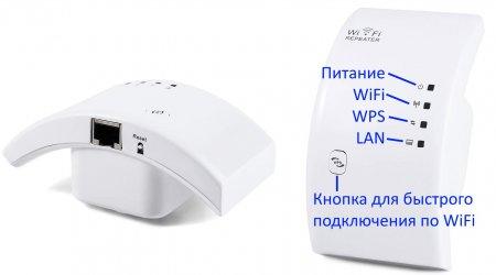 Разъемы и кнопки роутера WR01, а также назначение индикаторов