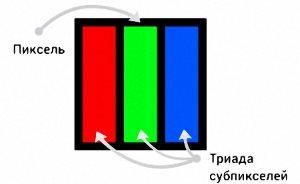 Пиксель растрового изображения на экране монитора, изображение растровой точки