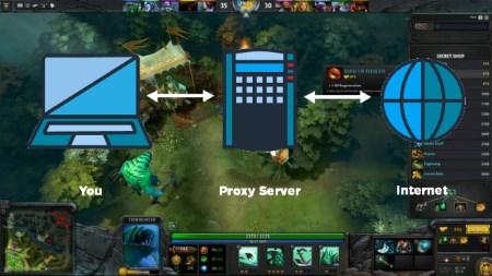 Применение прокси-сервера в онлайн играх