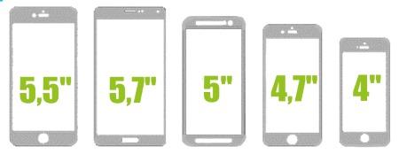Диагонали телефонов