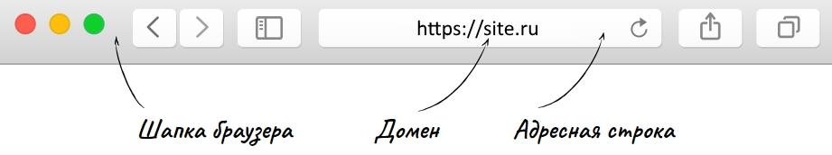 Что такое домен сайта и как его выбрать?