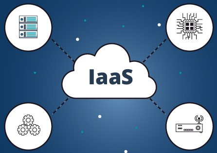 Что такое облачная инфраструктура IaaS и кому это нужно